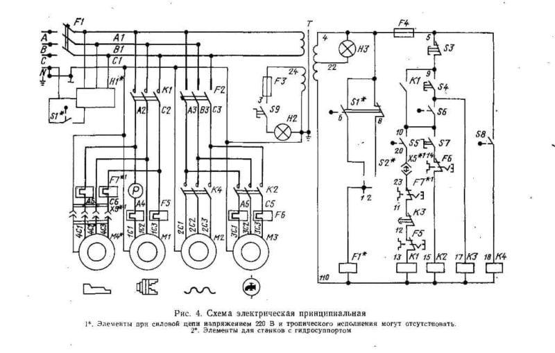 16К20 Схема электропитания