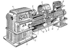 Конструкционные особенности станка 1к62