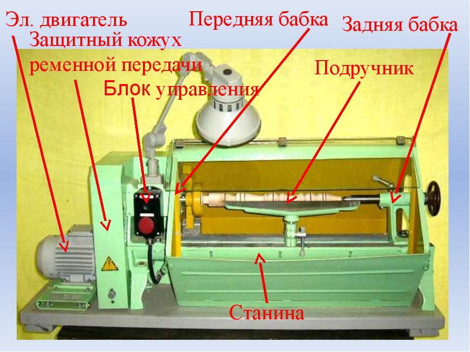 Станок СТД-120М
