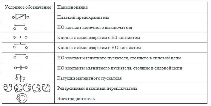 Условные обозначения электросхемы тв-16.