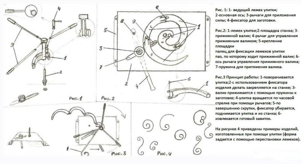 Схема сборки приспособления «Улитки».