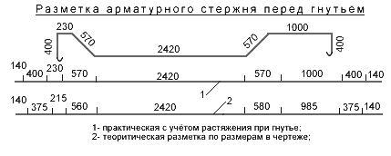 Размеры изготовки