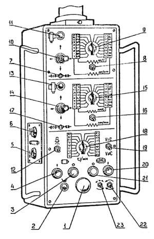 Пульт управления станка 1525