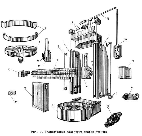 Схема расположения деталей карусельного станка 1525