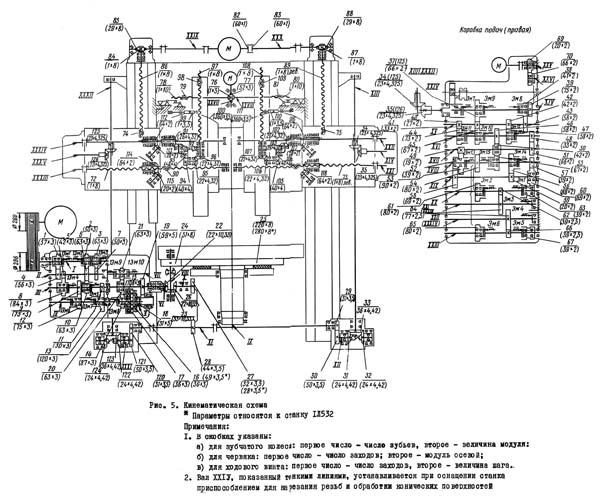 электросхема станка 1525