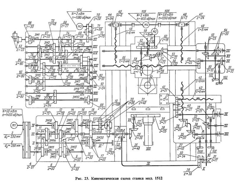 кинематическая схема карусельный станок 1512