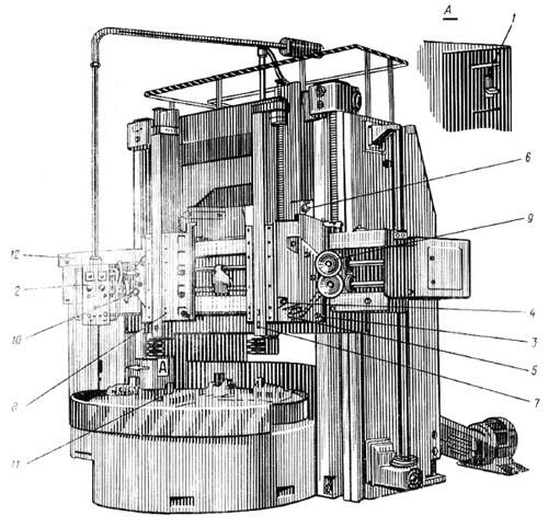 схема настройки механизмов 1525
