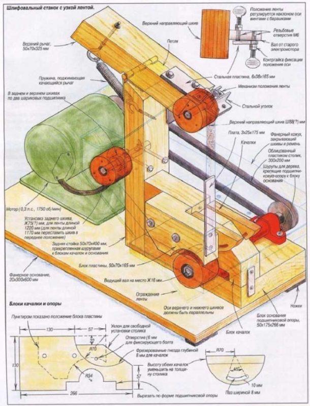 Схема ленточного шлифовального станка